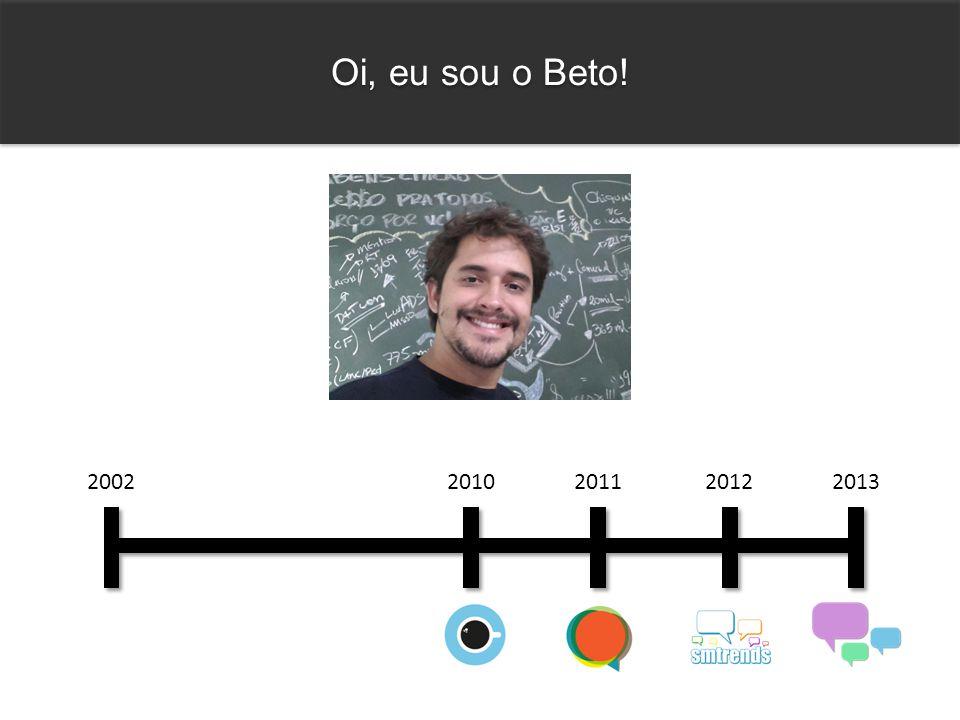 Oi, eu sou o Beto! 20022010201120122013