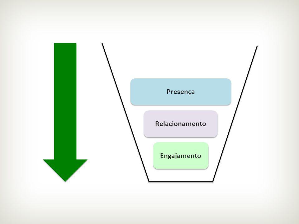 Engajamento Presença Relacionamento