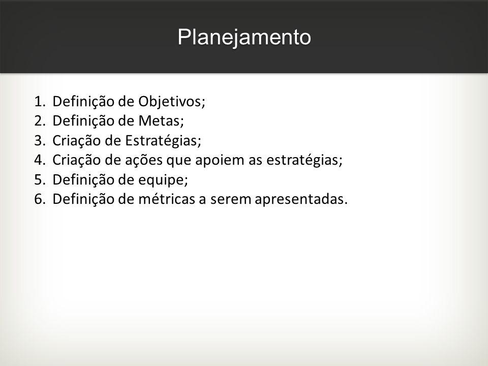Planejamento 1.Definição de Objetivos; 2.Definição de Metas; 3.Criação de Estratégias; 4.Criação de ações que apoiem as estratégias; 5.Definição de eq
