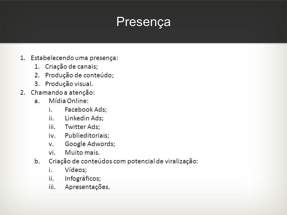 Presença 1.Estabelecendo uma presença: 1.Criação de canais; 2.Produção de conteúdo; 3.Produção visual. 2.Chamando a atenção: a.Mídia Online: i.Faceboo