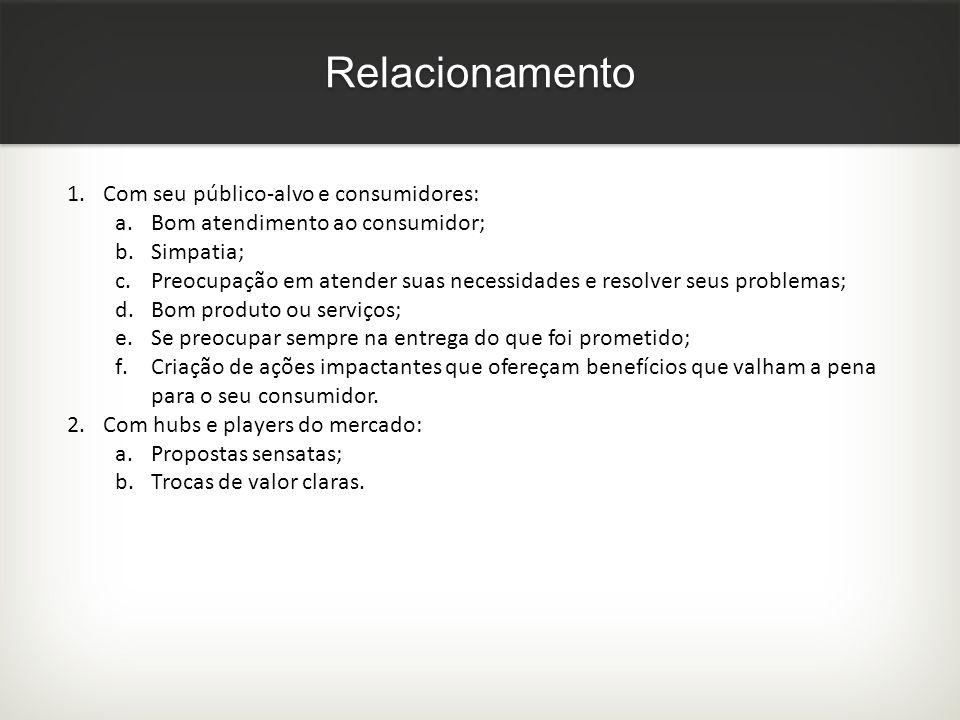 Relacionamento 1.Com seu público-alvo e consumidores: a.Bom atendimento ao consumidor; b.Simpatia; c.Preocupação em atender suas necessidades e resolv