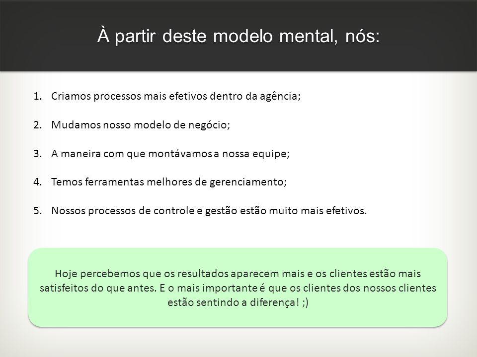 À partir deste modelo mental, nós: 1.Criamos processos mais efetivos dentro da agência; 2.Mudamos nosso modelo de negócio; 3.A maneira com que montáva