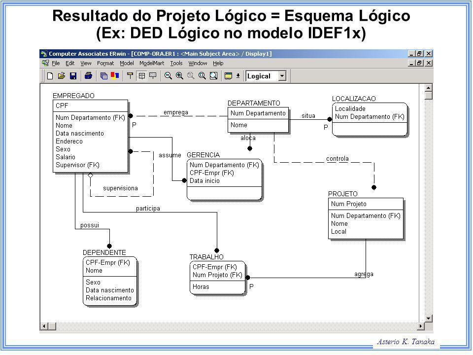 Asterio K. Tanaka Resultado do Projeto Lógico = Esquema Lógico (Ex: DED Lógico no modelo IDEF1x)