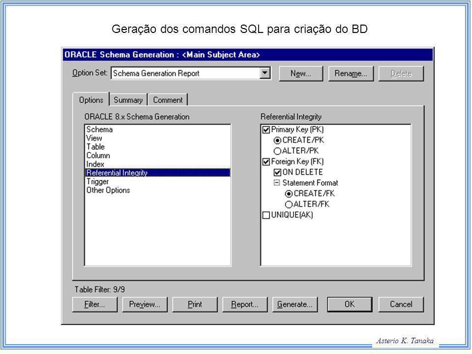 Asterio K. Tanaka Geração dos comandos SQL para criação do BD