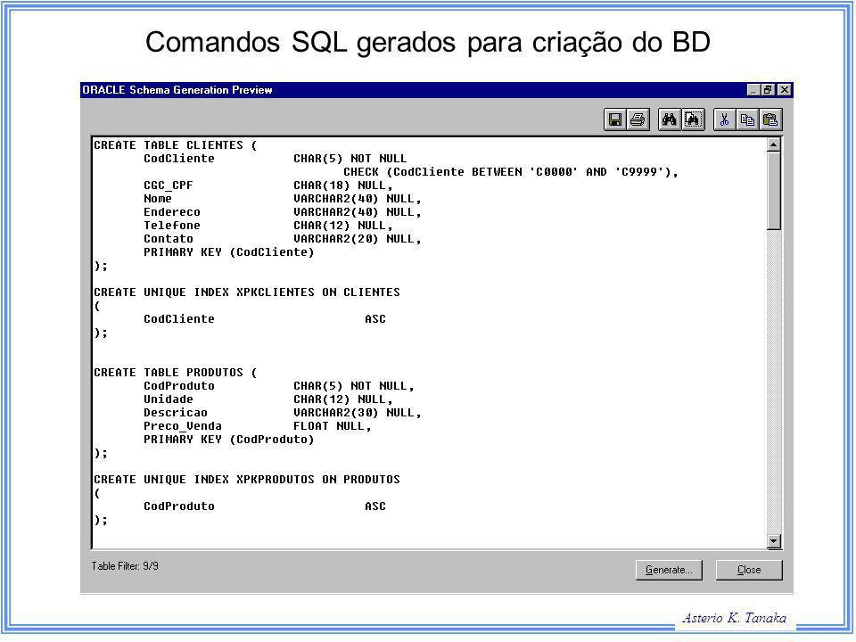Asterio K. Tanaka Comandos SQL gerados para criação do BD