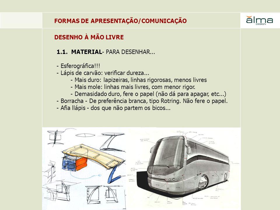 FORMAS DE APRESENTAÇÃO/COMUNICAÇÃO 1.1.MATERIAL- PARA COLORIR...