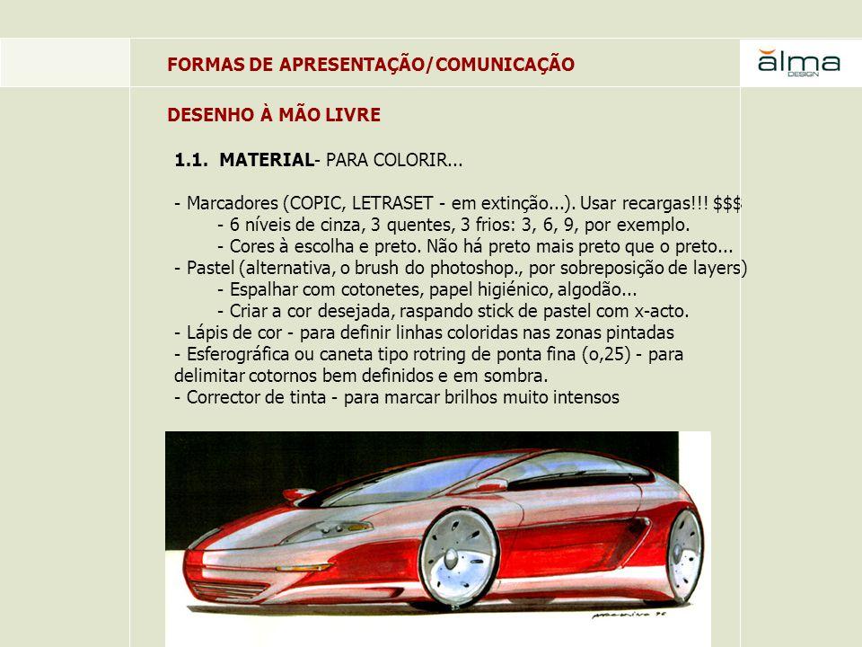 FORMAS DE APRESENTAÇÃO/COMUNICAÇÃO 1.2.MATERIAL - SUPORTES: - Papel fotocópia!!.