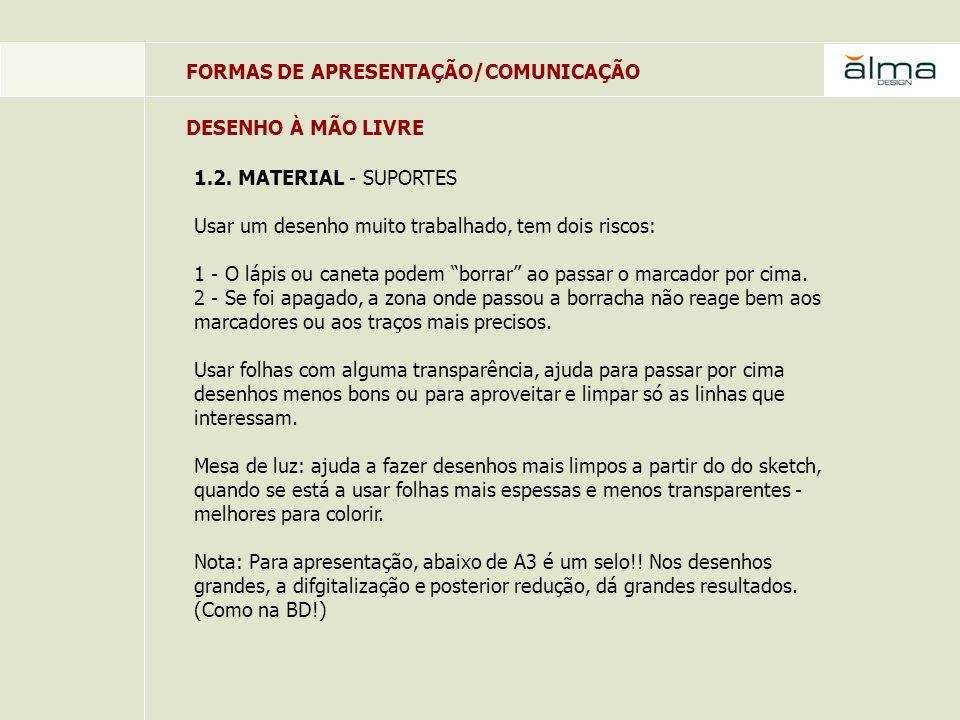 FORMAS DE APRESENTAÇÃO/COMUNICAÇÃO 1.3.