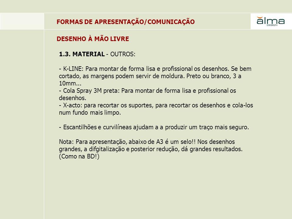 FORMAS DE APRESENTAÇÃO/COMUNICAÇÃO 2.FASES 1.