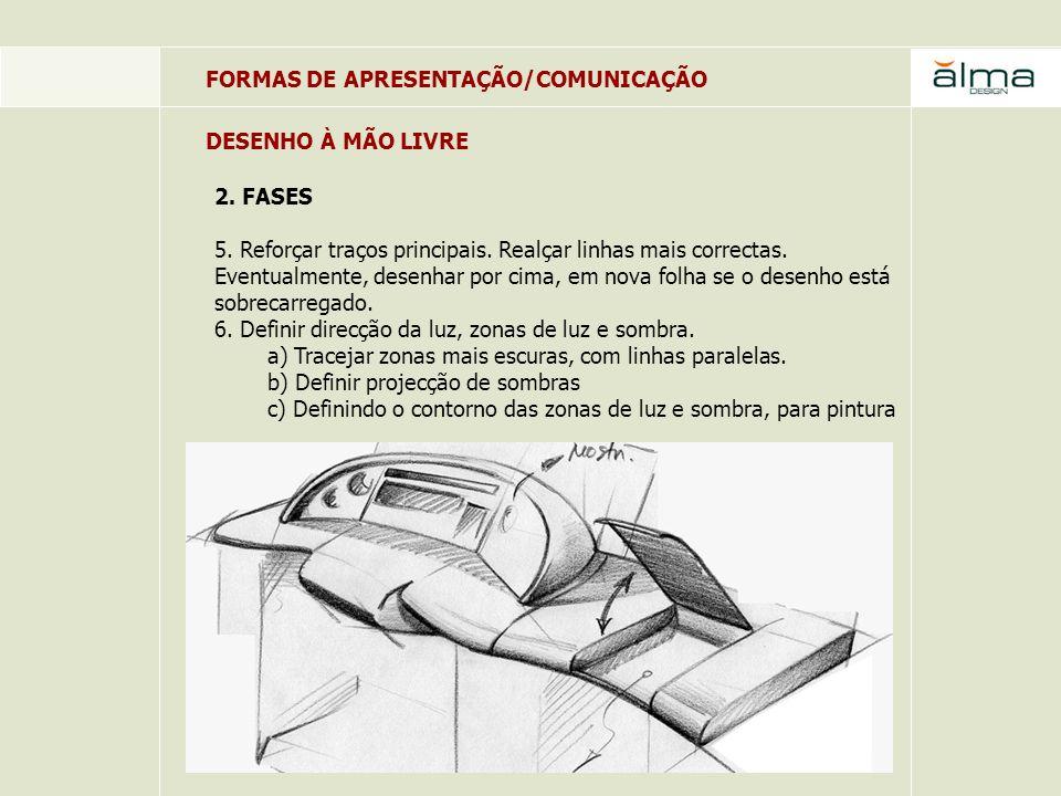 FORMAS DE APRESENTAÇÃO/COMUNICAÇÃO 2.FASES 7.