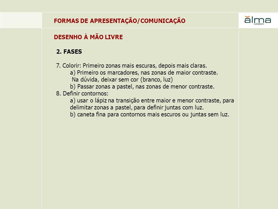 FORMAS DE APRESENTAÇÃO/COMUNICAÇÃO 2.FASES 9.