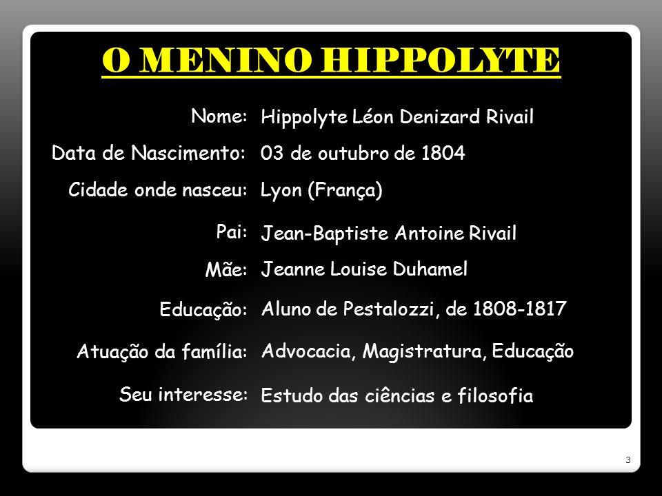 O MENINO HIPPOLYTE Nome: Hippolyte Léon Denizard Rivail Data de Nascimento: 03 de outubro de 1804 Cidade onde nasceu:Lyon (França) Pai: Jean-Baptiste