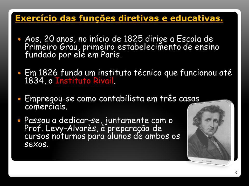 Exercício das funções diretivas e educativas. Aos, 20 anos, no início de 1825 dirige a Escola de Primeiro Grau, primeiro estabelecimento de ensino fun