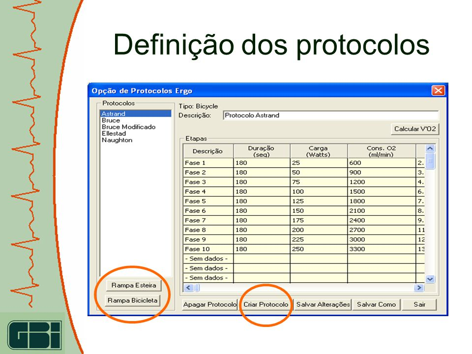 Definição dos protocolos