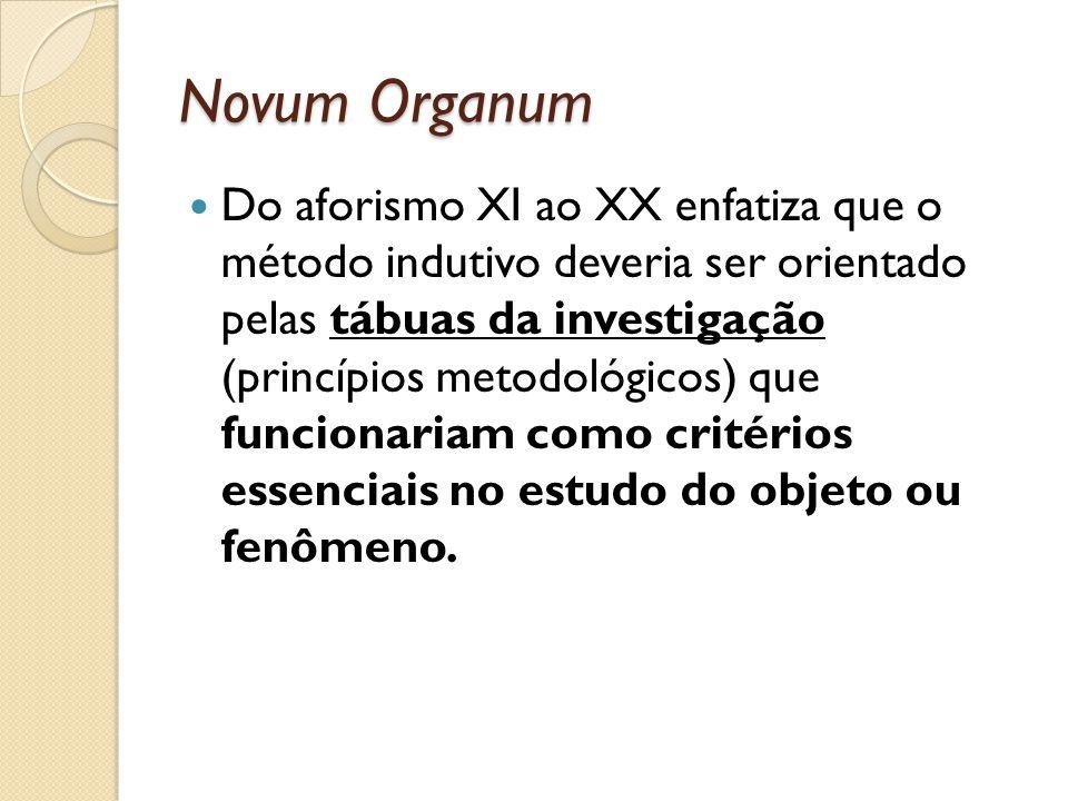 Novum Organum Do aforismo XI ao XX enfatiza que o método indutivo deveria ser orientado pelas tábuas da investigação (princípios metodológicos) que fu
