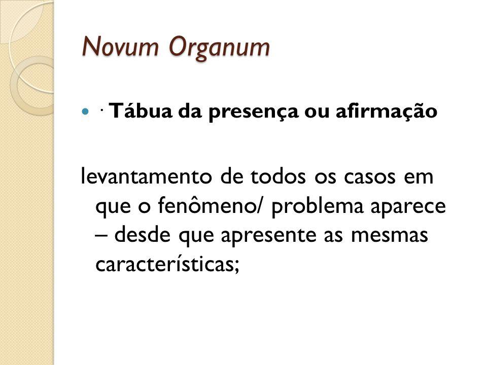Novum Organum · Tábua da presença ou afirmação levantamento de todos os casos em que o fenômeno/ problema aparece – desde que apresente as mesmas cara