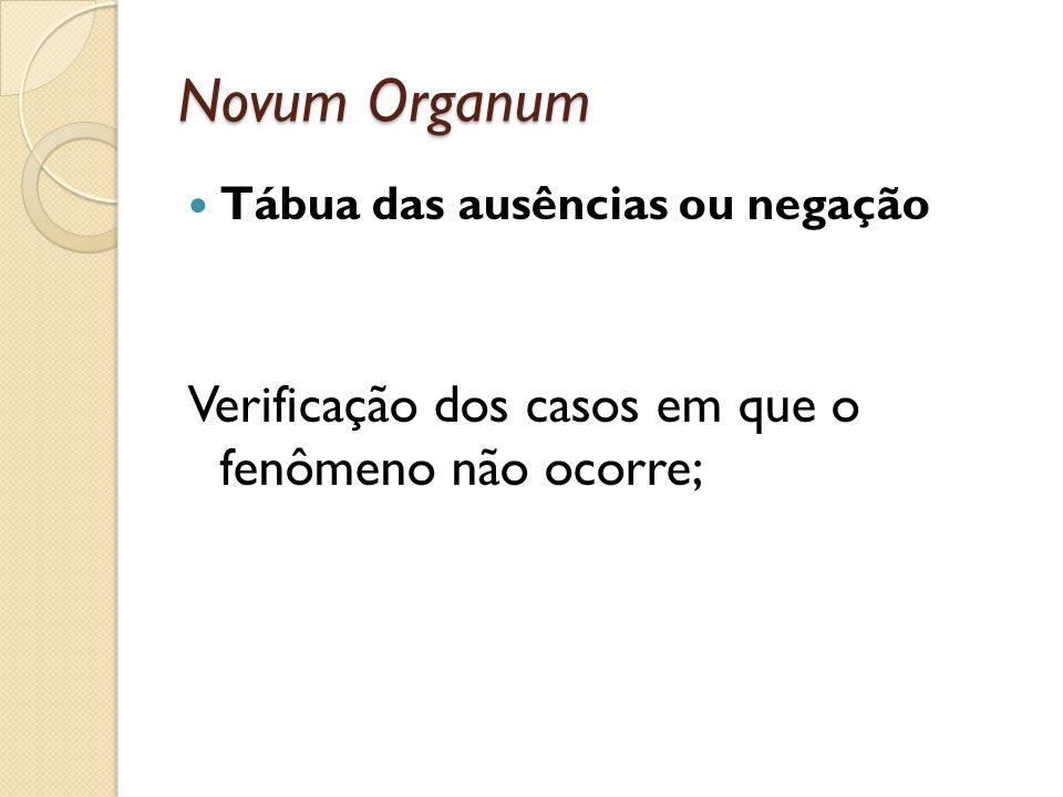 Novum Organum Tábua das ausências ou negação Verificação dos casos em que o fenômeno não ocorre;
