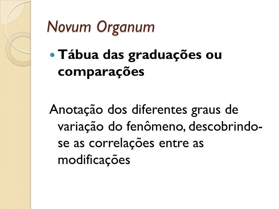 Novum Organum Tábua das graduações ou comparações Anotação dos diferentes graus de variação do fenômeno, descobrindo- se as correlações entre as modif