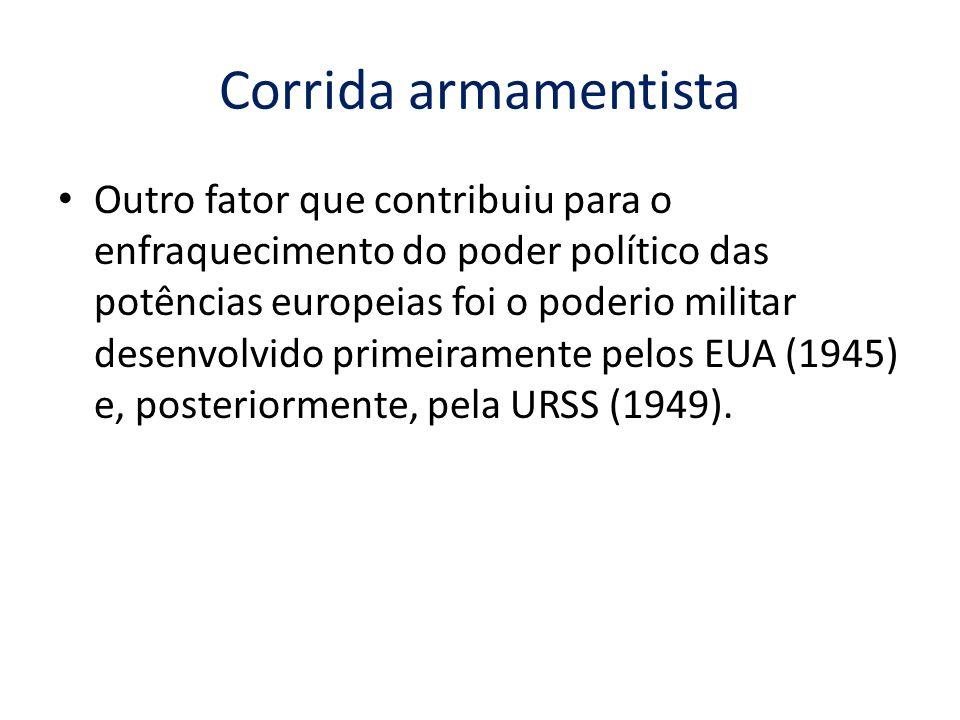 Corrida armamentista Outro fator que contribuiu para o enfraquecimento do poder político das potências europeias foi o poderio militar desenvolvido pr