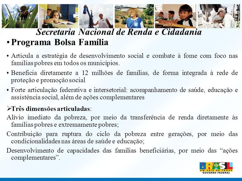 Secretaria Nacional de Renda e Cidadania Programa Bolsa Família Articula a estratégia de desenvolvimento social e combate à fome com foco nas famílias