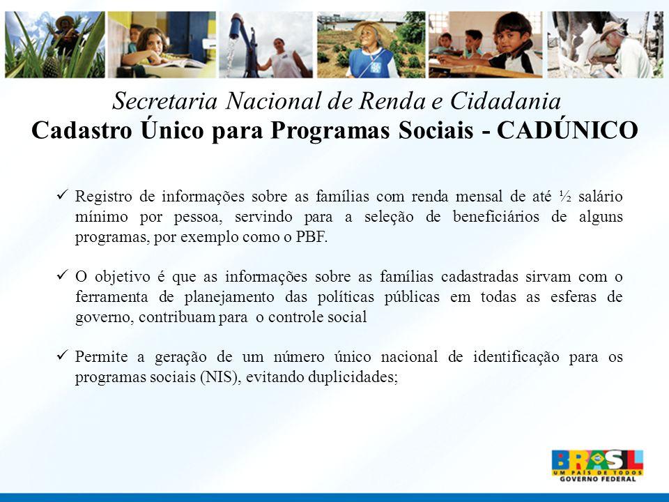 Cadastro Único para Programas Sociais - CADÚNICO Registro de informações sobre as famílias com renda mensal de até ½ salário mínimo por pessoa, servin