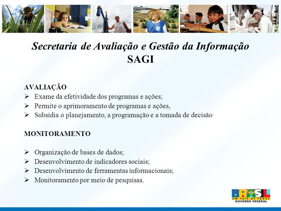Secretaria de Avaliação e Gestão da Informação SAGI AVALIAÇÃO Exame da efetividade dos programas e ações; Permite o aprimoramento de programas e ações
