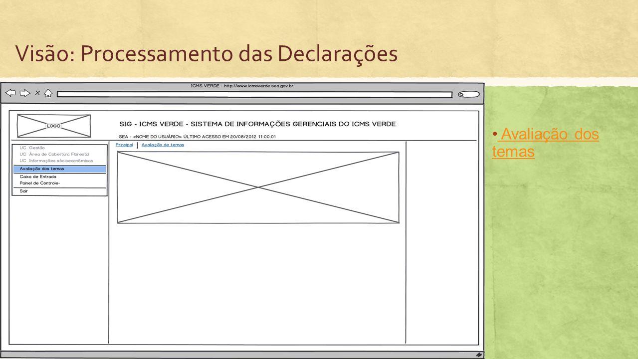 Visão: Processamento das Declarações Avaliação dos temas Avaliação dos temas