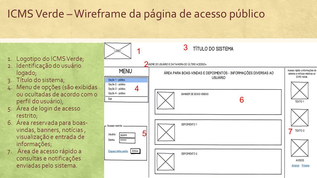 ICMS Verde – Wireframe da página de acesso público 1.Logotipo do ICMS Verde; 2.Identificação do usuário logado; 3.Título do sistema; 4.Menu de opções