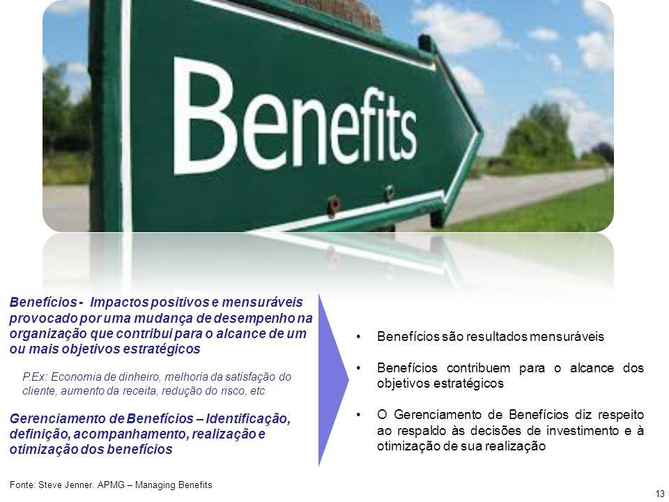 Benefícios - Impactos positivos e mensuráveis provocado por uma mudança de desempenho na organização que contribui para o alcance de um ou mais objeti