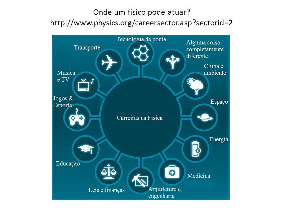Ciência espacial O Brasil é um país iniciante ciência espacial pacial, sendo os EUA os mais desenvolvidos.