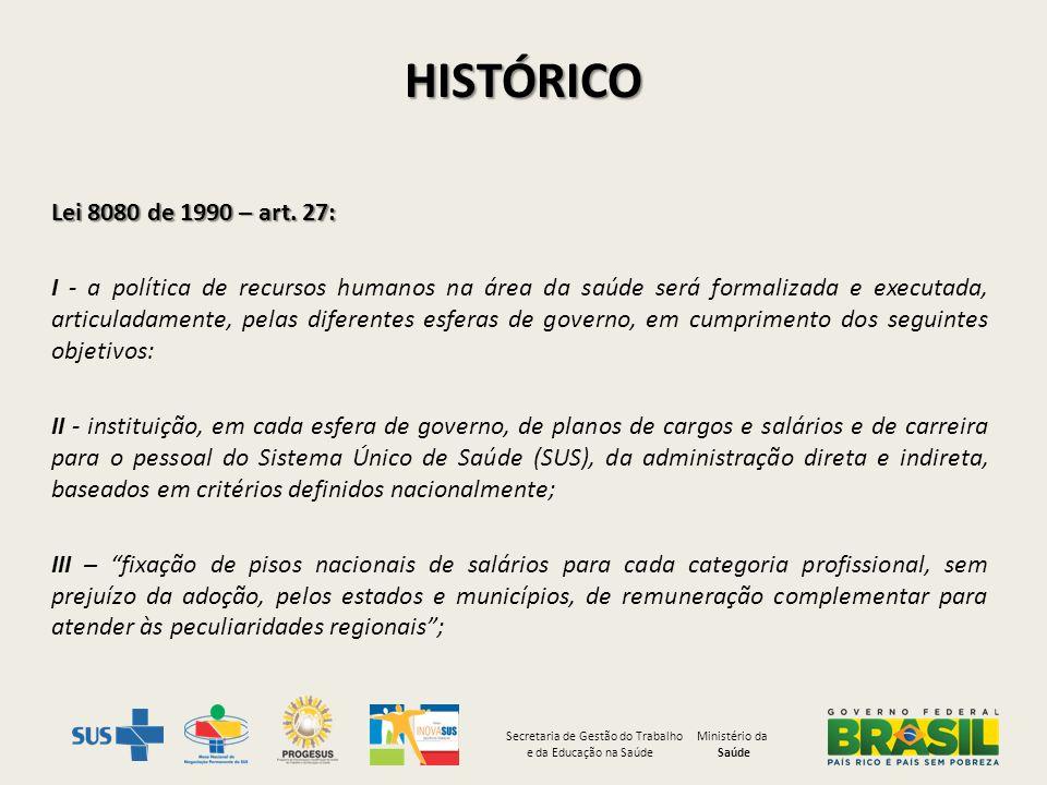 HISTÓRICO Lei 8080 de 1990 – art. 27: I - a política de recursos humanos na área da saúde será formalizada e executada, articuladamente, pelas diferen