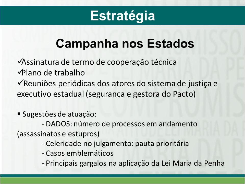 Estratégia Campanha nos Estados Assinatura de termo de cooperação técnica Plano de trabalho Reuniões periódicas dos atores do sistema de justiça e exe