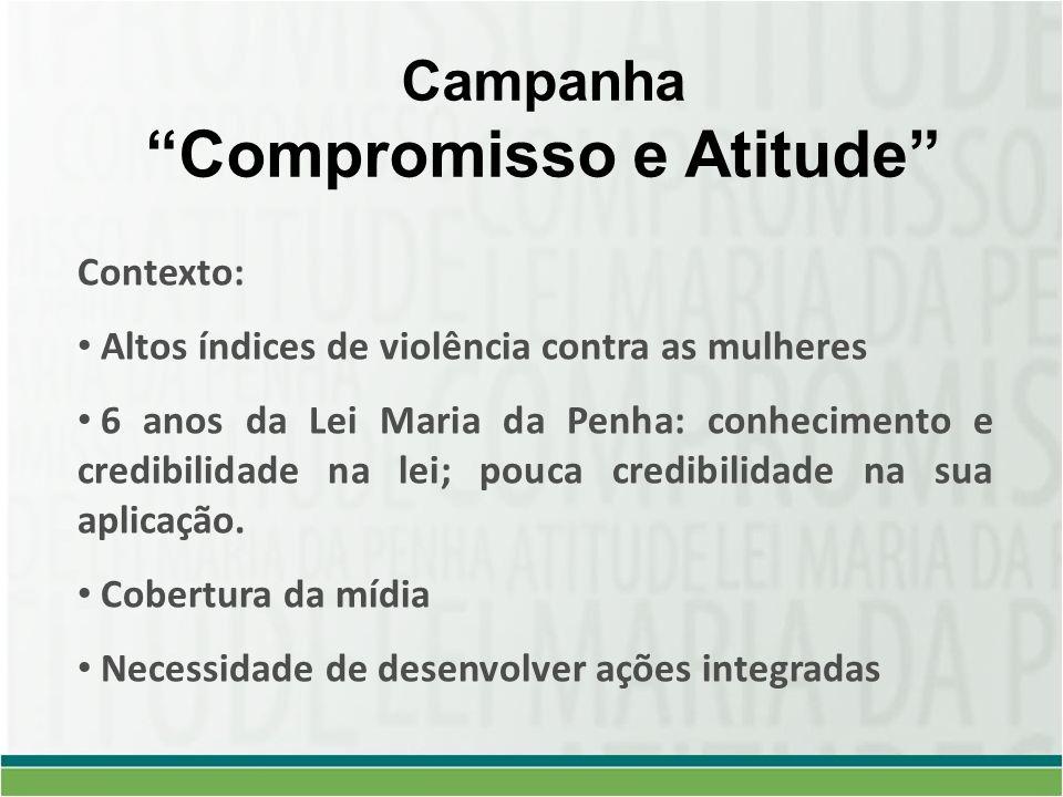 Campanha Compromisso e Atitude Contexto: Altos índices de violência contra as mulheres 6 anos da Lei Maria da Penha: conhecimento e credibilidade na l