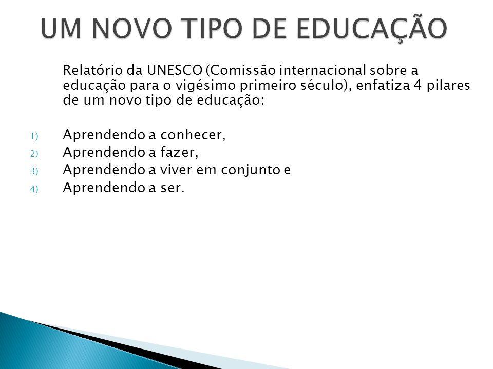 Relatório da UNESCO (Comissão internacional sobre a educação para o vigésimo primeiro século), enfatiza 4 pilares de um novo tipo de educação: 1) Aprendendo a conhecer, 2) Aprendendo a fazer, 3) Aprendendo a viver em conjunto e 4) Aprendendo a ser.