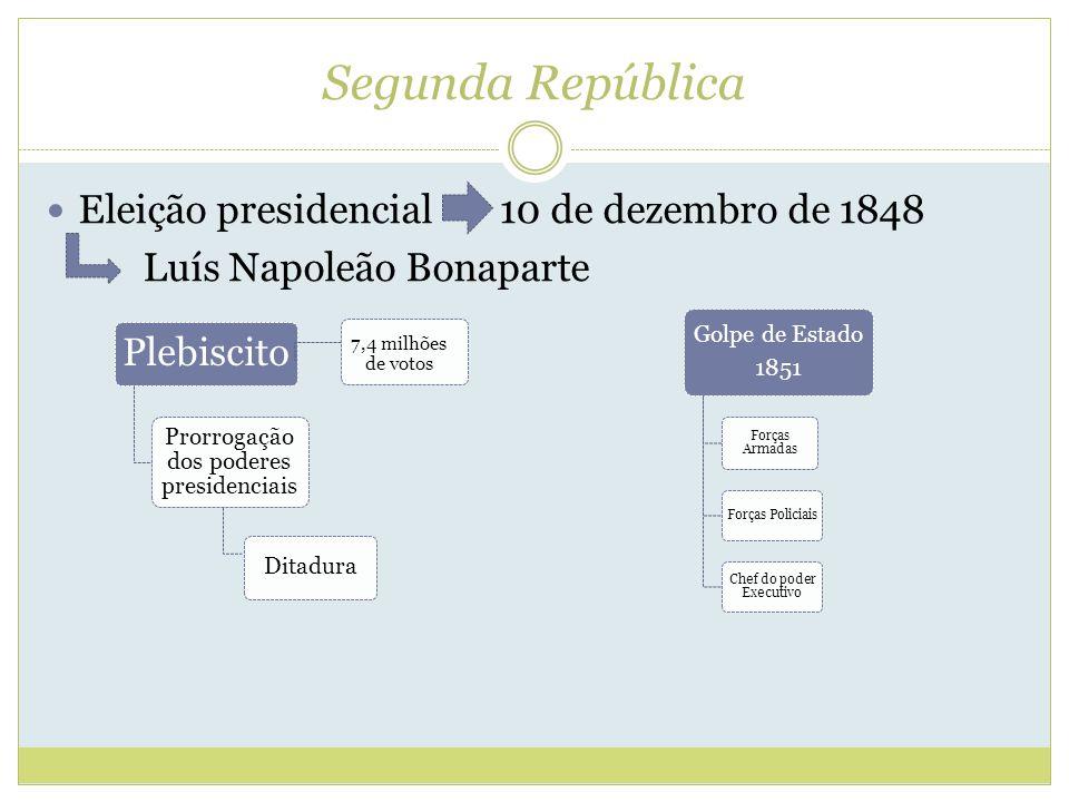 Segunda República Eleição presidencial 10 de dezembro de 1848 Luís Napoleão Bonaparte Golpe de Estado 1851 Forças Armadas Forças Policiais Chef do poder Executivo Plebiscito Prorrogação dos poderes presidenciais Ditadura 7,4 milhões de votos