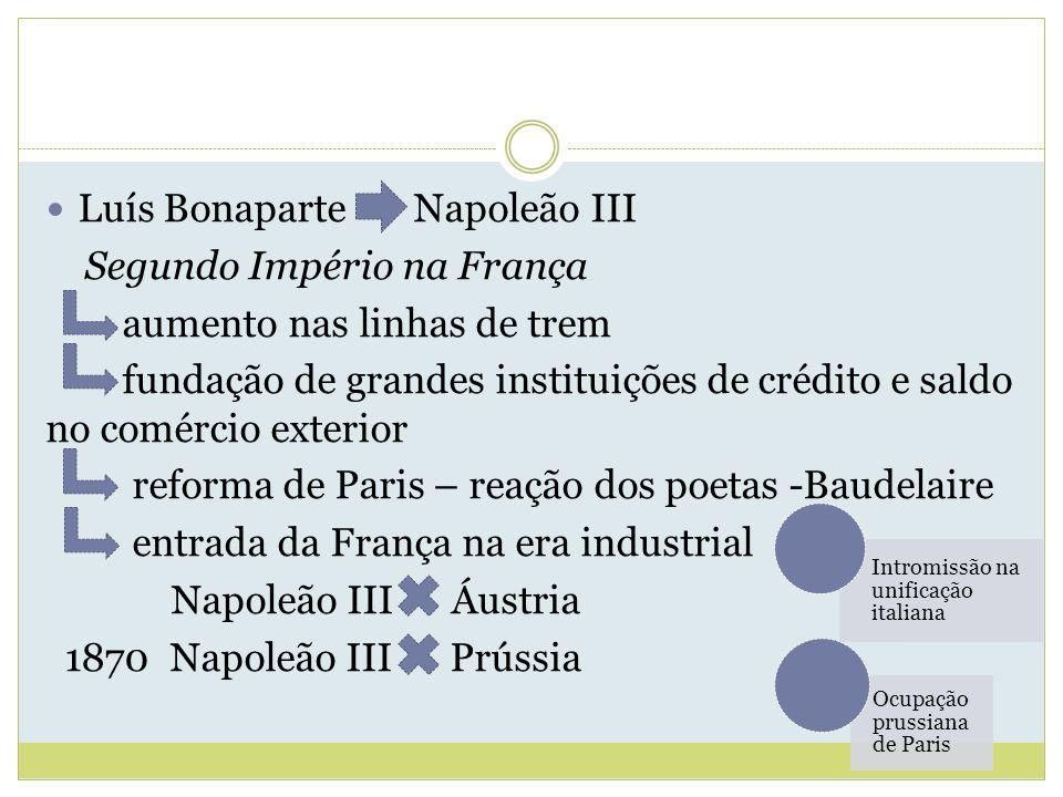Luís Bonaparte Napoleão III Segundo Império na França aumento nas linhas de trem fundação de grandes instituições de crédito e saldo no comércio exter