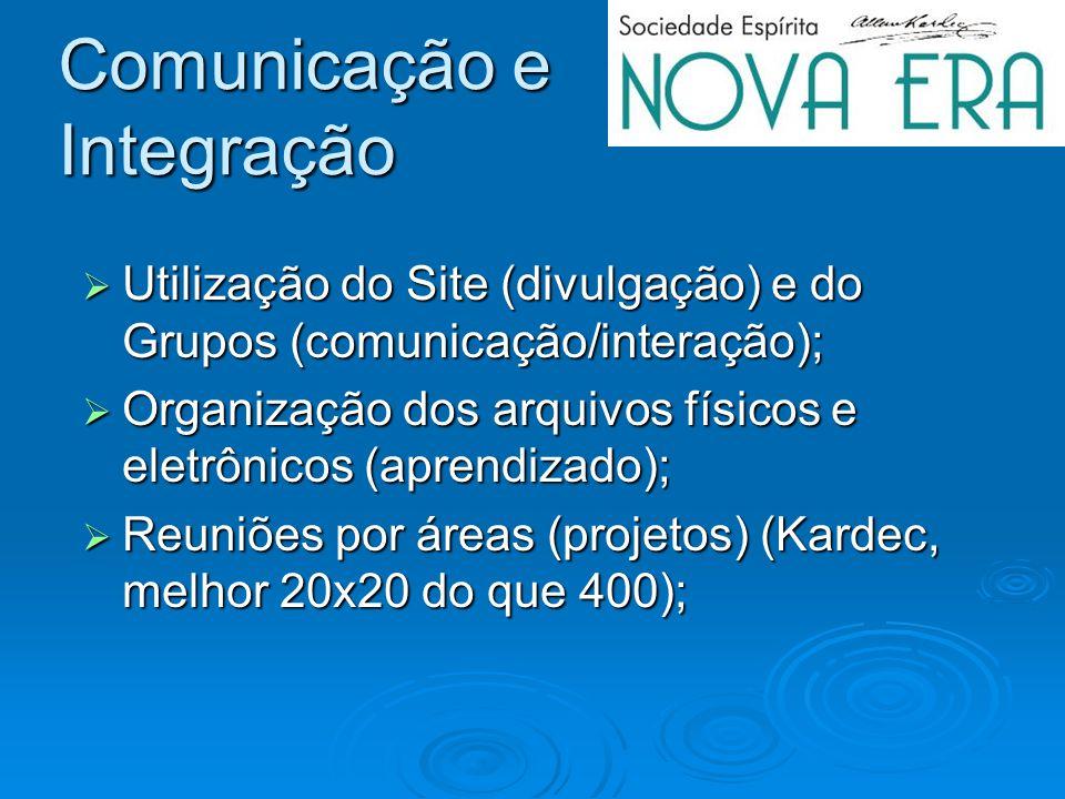 Comunicação e Integração Utilização do Site (divulgação) e do Grupos (comunicação/interação); Utilização do Site (divulgação) e do Grupos (comunicação