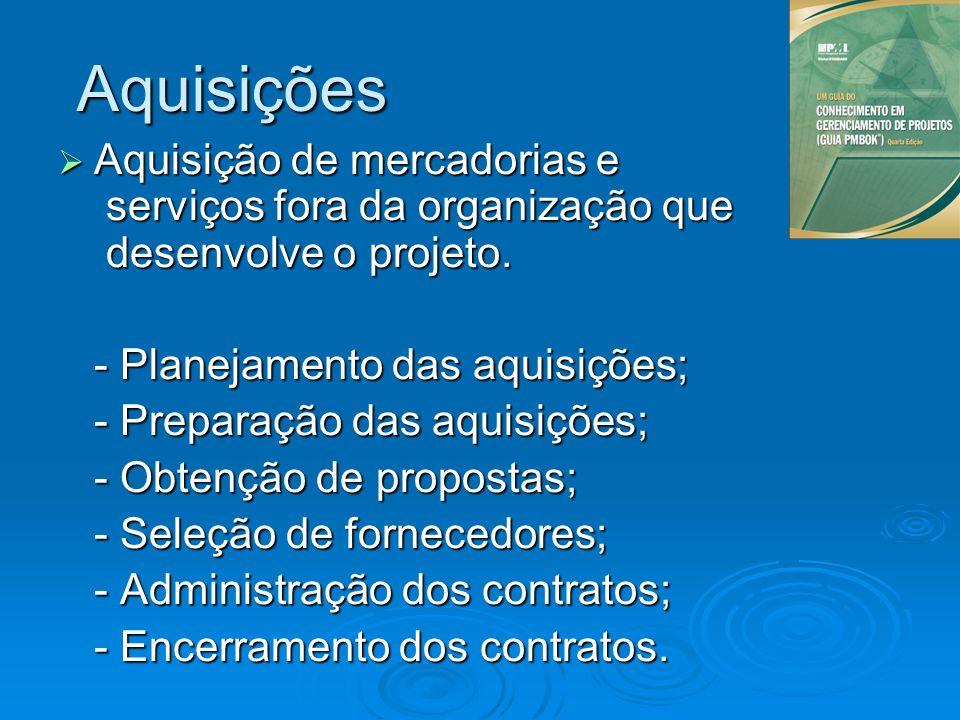 Aquisições Aquisição de mercadorias e serviços fora da organização que desenvolve o projeto. Aquisição de mercadorias e serviços fora da organização q