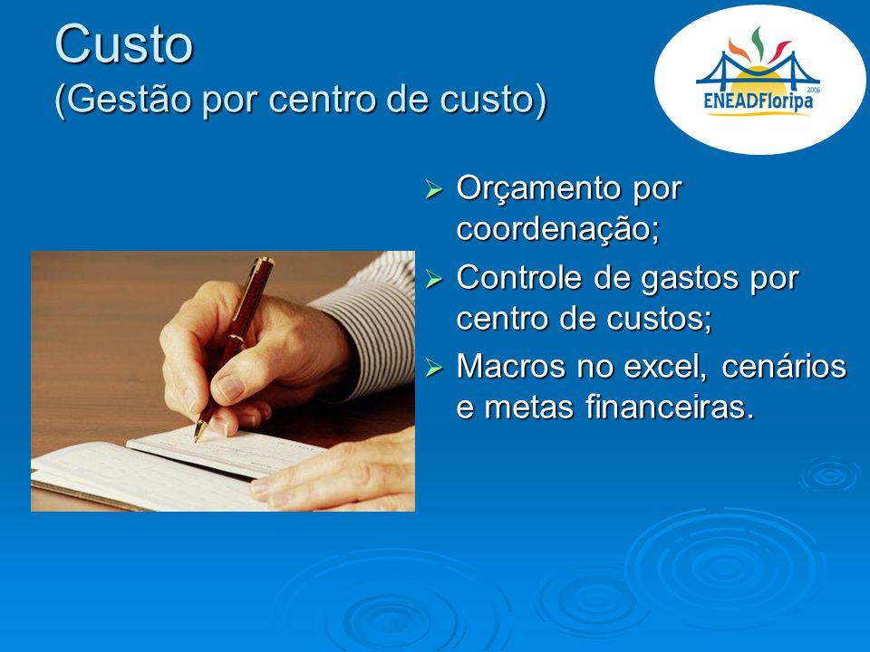Custo (Gestão por centro de custo) Orçamento por coordenação; Orçamento por coordenação; Controle de gastos por centro de custos; Controle de gastos p