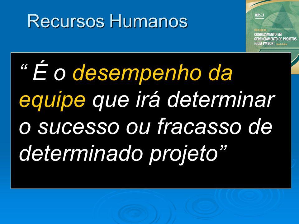 Recursos Humanos Proporcionar melhor utilização das pessoas envolvidas no projeto. Proporcionar melhor utilização das pessoas envolvidas no projeto. -