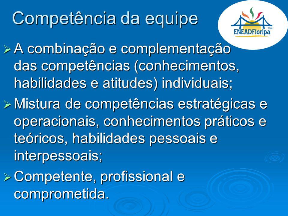 Competência da equipe A combinação e complementação das competências (conhecimentos, habilidades e atitudes) individuais; A combinação e complementaçã