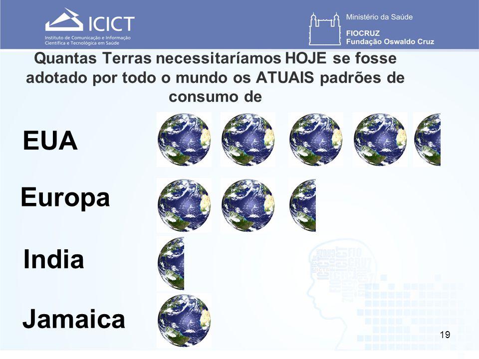 Quantas Terras necessitaríamos HOJE se fosse adotado por todo o mundo os ATUAIS padrões de consumo de EUA Europa India Jamaica 19