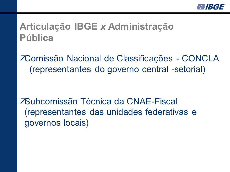 Articulação IBGE x Administração Pública Comissão Nacional de Classificações - CONCLA (representantes do governo central -setorial) Subcomissão Técnica da CNAE-Fiscal (representantes das unidades federativas e governos locais)