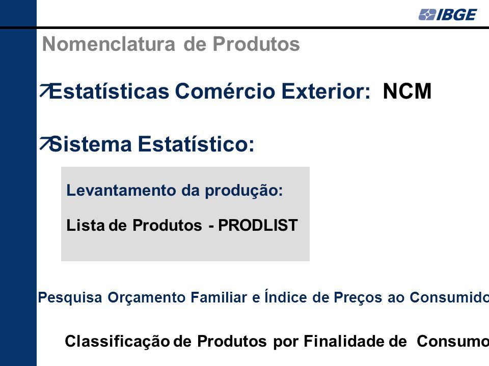 Nomenclatura de Produtos Estatísticas Comércio Exterior: NCM Sistema Estatístico: Pesquisa Orçamento Familiar e Índice de Preços ao Consumidor: Classificação de Produtos por Finalidade de Consumo Levantamento da produção: Lista de Produtos - PRODLIST
