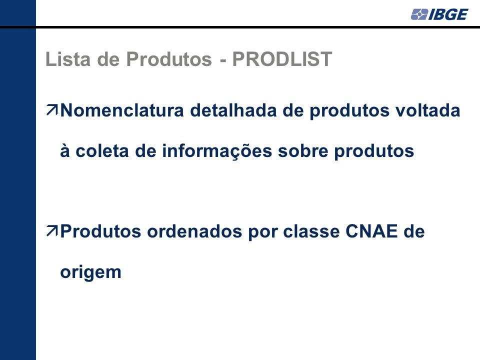 Nomenclatura detalhada de produtos voltada à coleta de informações sobre produtos Produtos ordenados por classe CNAE de origem