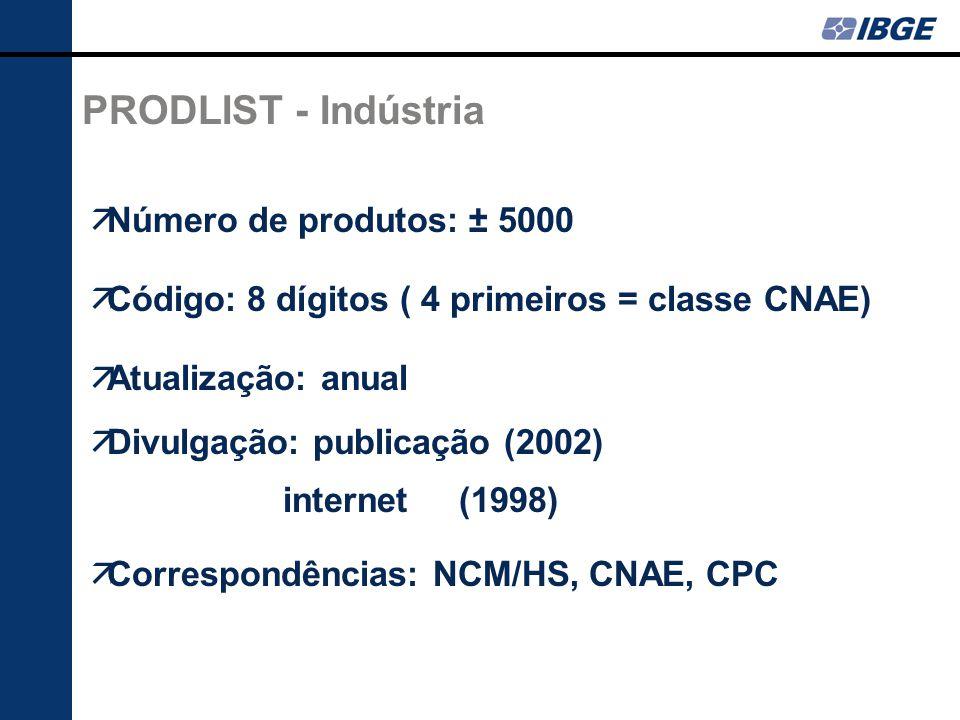 PRODLIST - Indústria Número de produtos: ± 5000 Código: 8 dígitos ( 4 primeiros = classe CNAE) Atualização: anual Divulgação: publicação (2002) internet (1998) Correspondências: NCM/HS, CNAE, CPC