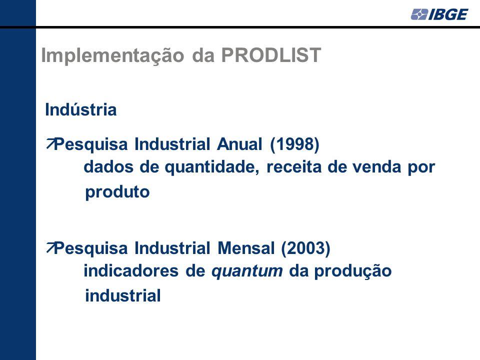 Implementação da PRODLIST Indústria Pesquisa Industrial Anual (1998) dados de quantidade, receita de venda por produto Pesquisa Industrial Mensal (2003) indicadores de quantum da produção industrial