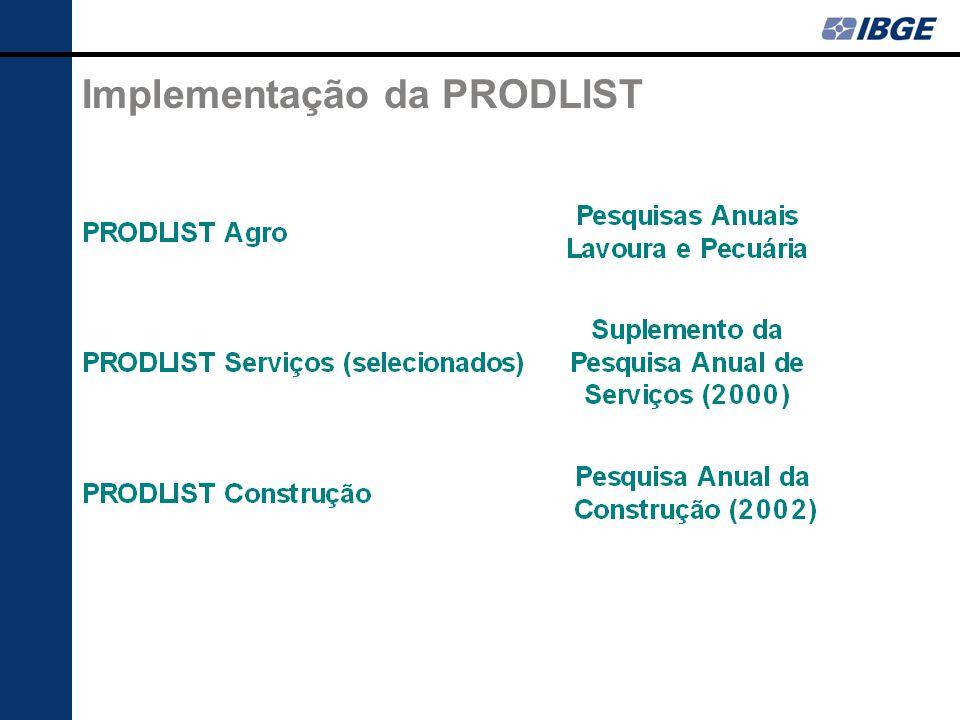 Implementação da PRODLIST