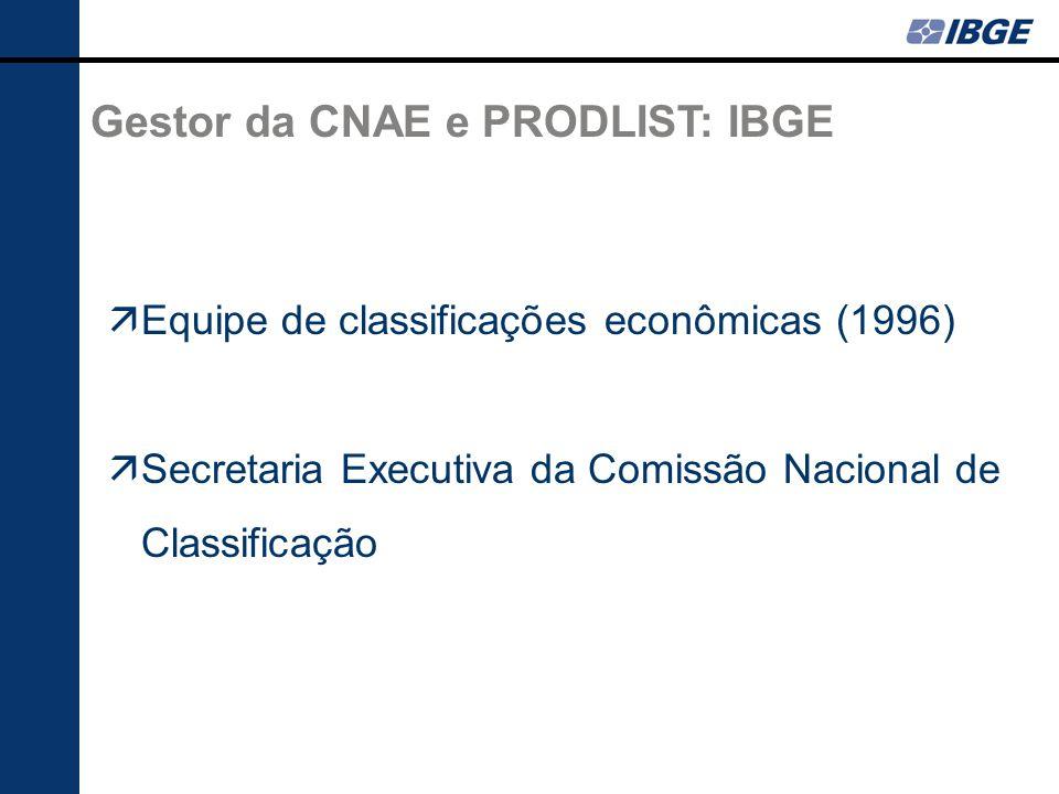 Gestor da CNAE e PRODLIST: IBGE Equipe de classificações econômicas (1996) Secretaria Executiva da Comissão Nacional de Classificação