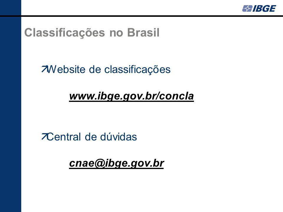 Classificações no Brasil Website de classificações www.ibge.gov.br/concla Central de dúvidas cnae@ibge.gov.br